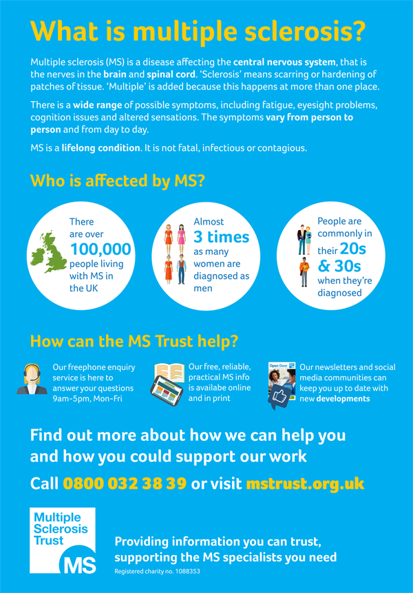 What is MS infographic