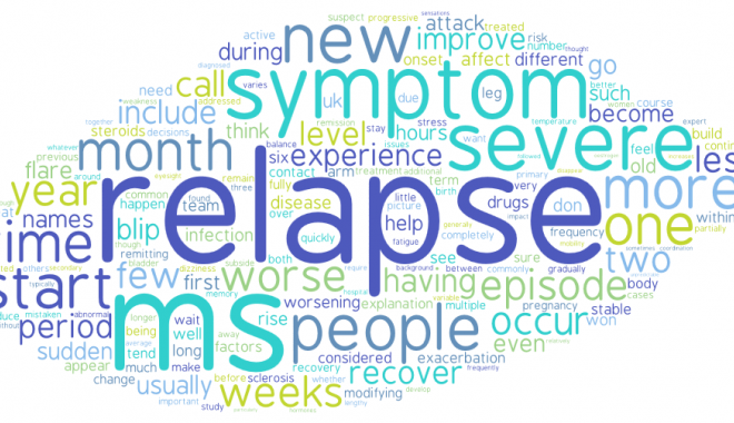 Relapse word cloud